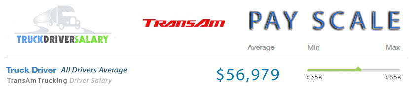 transam trucking pay